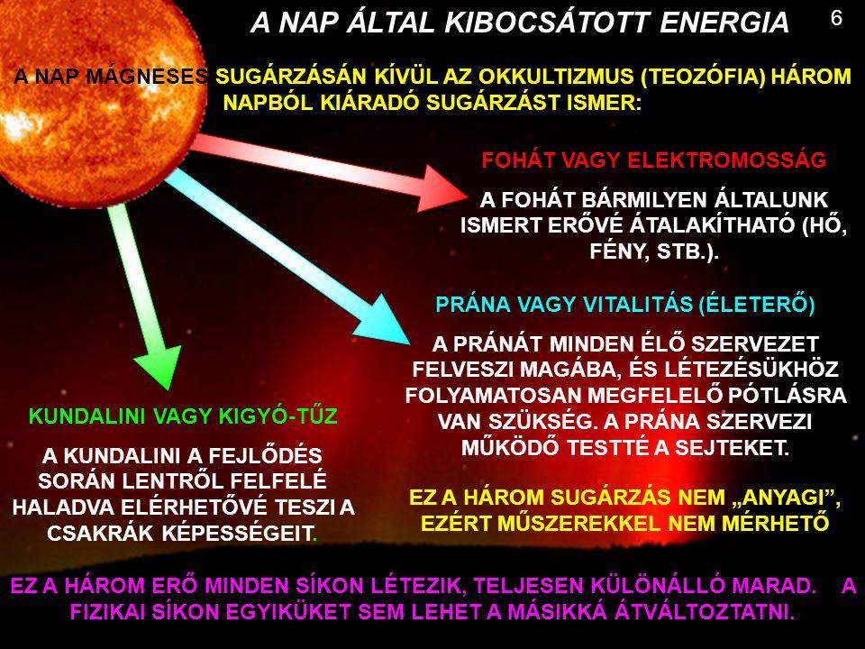 A NAP ÁLTAL KIBOCSÁTOTT ENERGIA