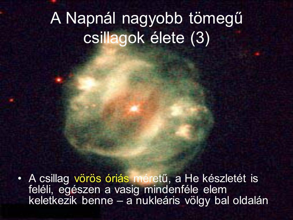 A Napnál nagyobb tömegű csillagok élete (3)