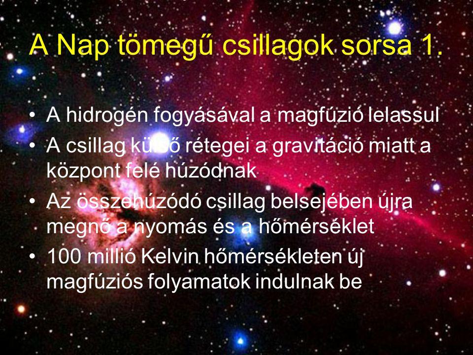 A Nap tömegű csillagok sorsa 1.