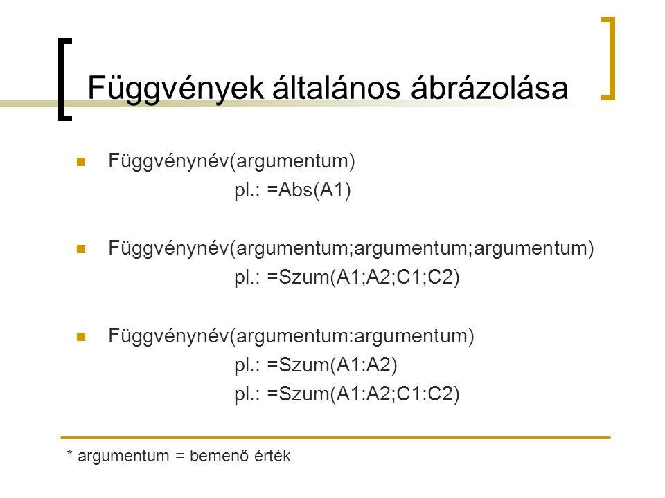 Függvények általános ábrázolása