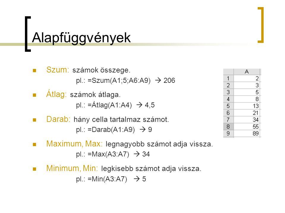 Alapfüggvények Szum: számok összege. Átlag: számok átlaga.