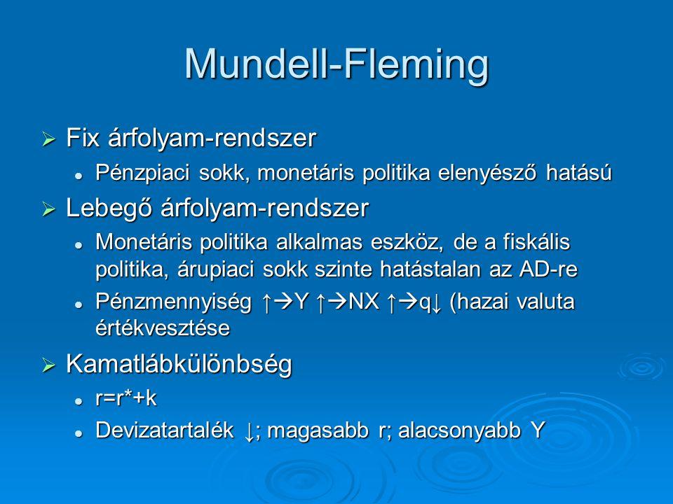 Mundell-Fleming Fix árfolyam-rendszer Lebegő árfolyam-rendszer