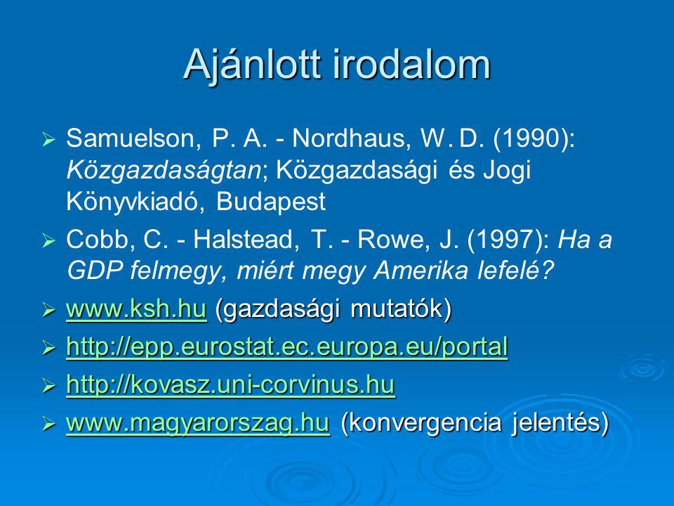 Ajánlott irodalom Samuelson, P. A. - Nordhaus, W. D. (1990): Közgazdaságtan; Közgazdasági és Jogi Könyvkiadó, Budapest.