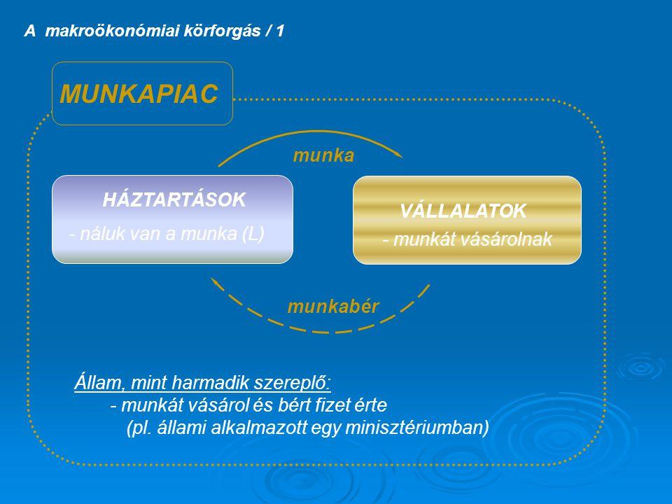 MUNKAPIAC munka HÁZTARTÁSOK VÁLLALATOK - náluk van a munka (L)