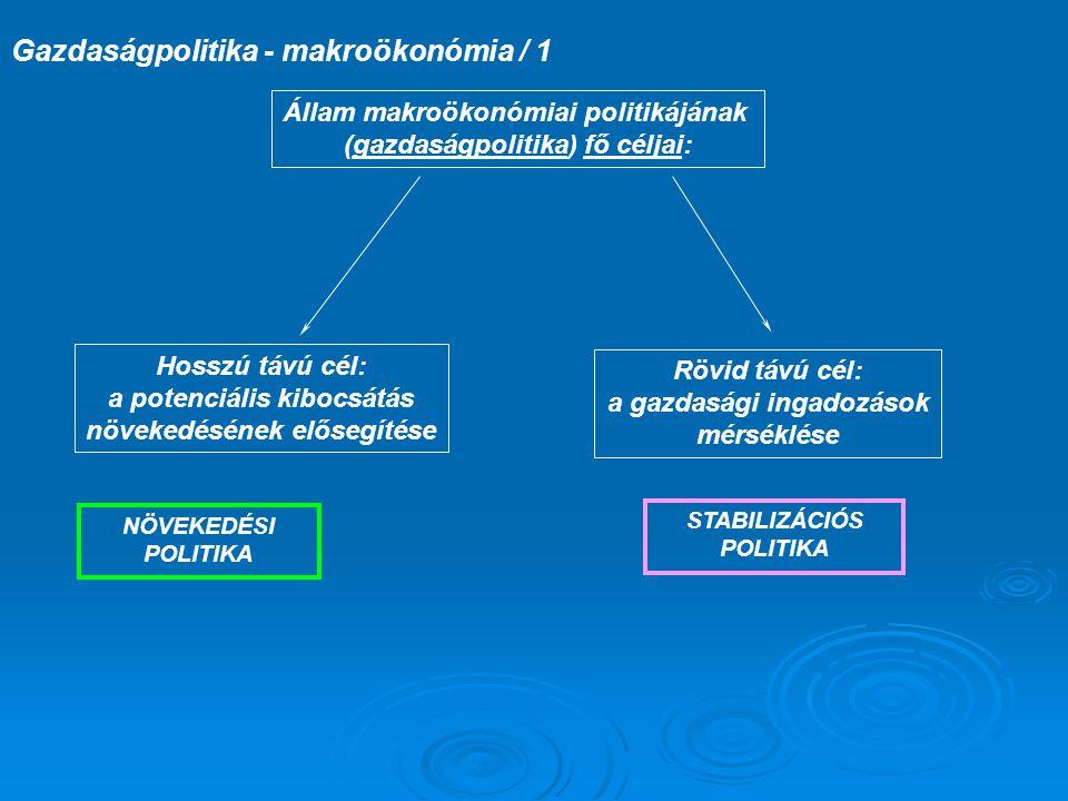 Állam makroökonómiai politikájának (gazdaságpolitika) fő céljai: