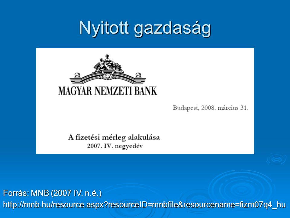 Nyitott gazdaság Forrás: MNB (2007 IV. n.é.)
