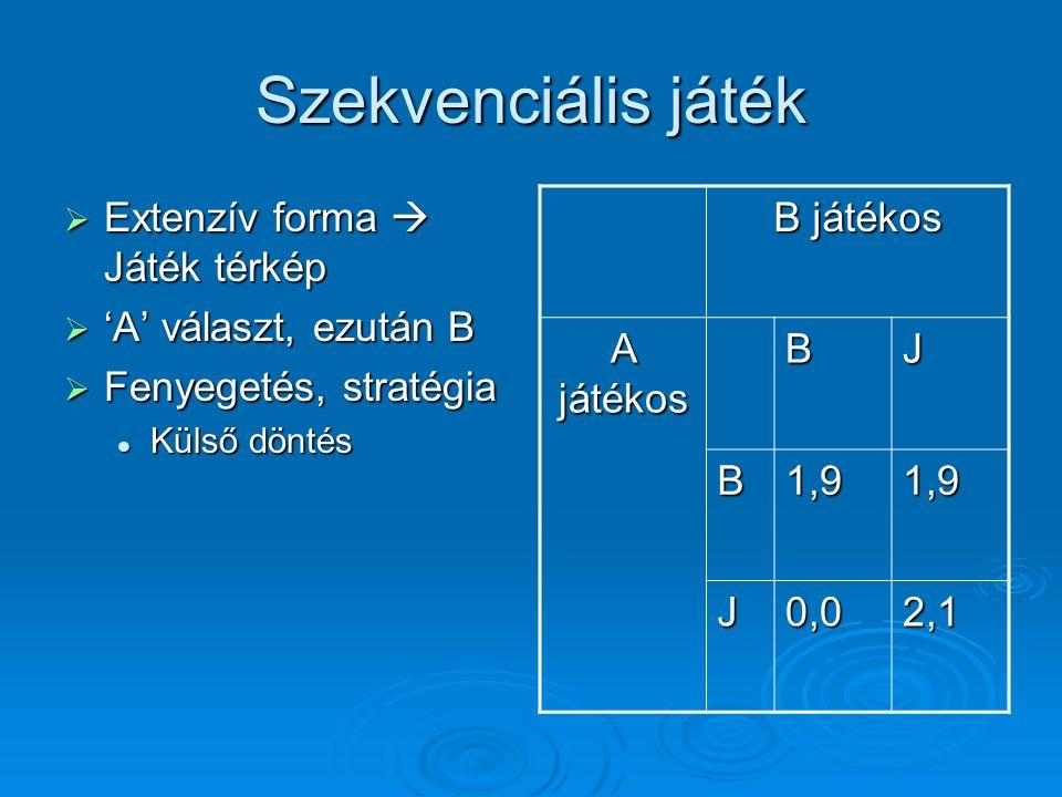 Szekvenciális játék Extenzív forma  Játék térkép