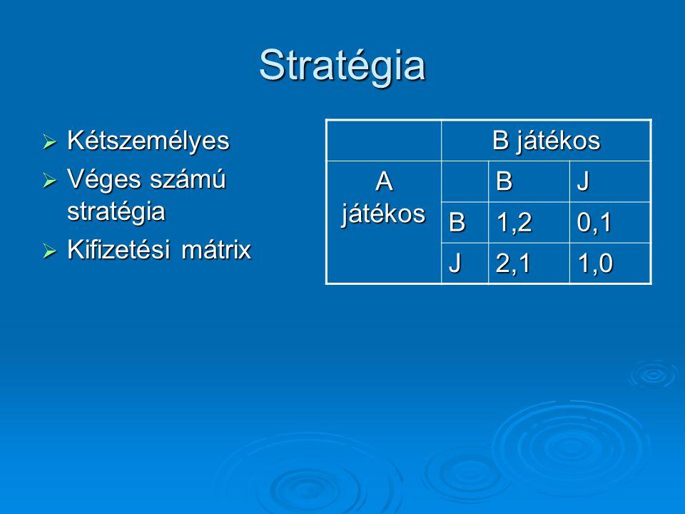 Stratégia Kétszemélyes Véges számú stratégia Kifizetési mátrix