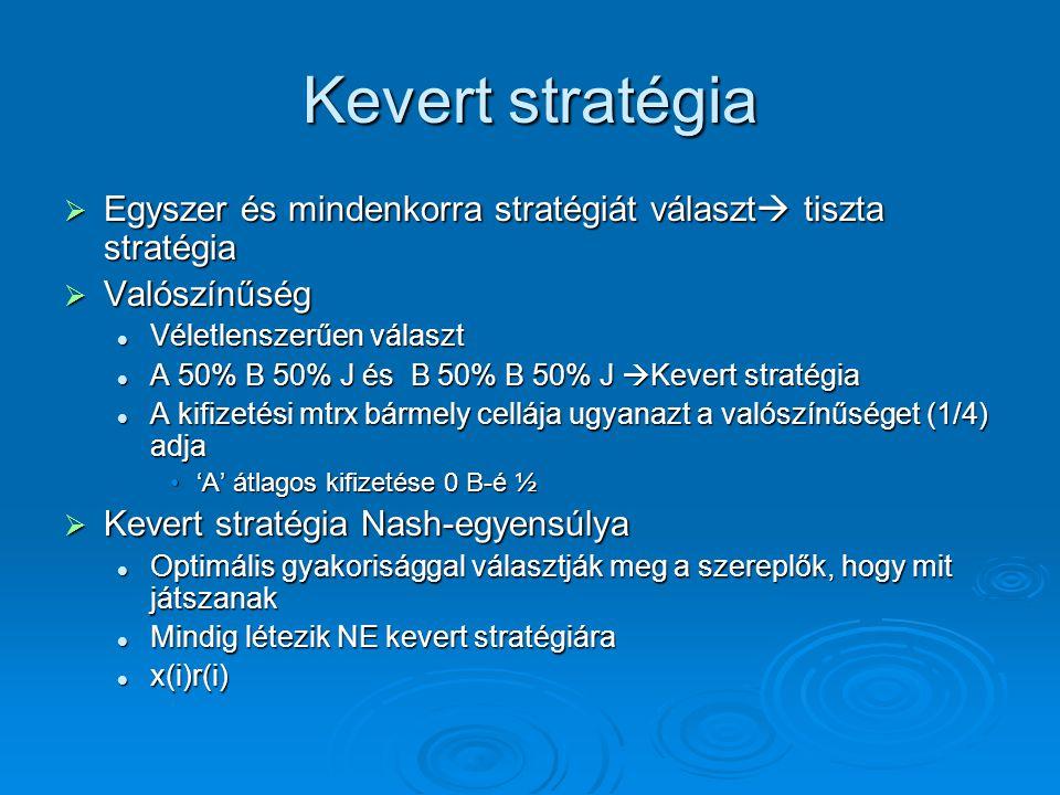 Kevert stratégia Egyszer és mindenkorra stratégiát választ tiszta stratégia. Valószínűség. Véletlenszerűen választ.