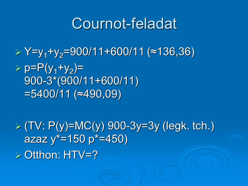Cournot-feladat Y=y1+y2=900/11+600/11 (≈136,36)