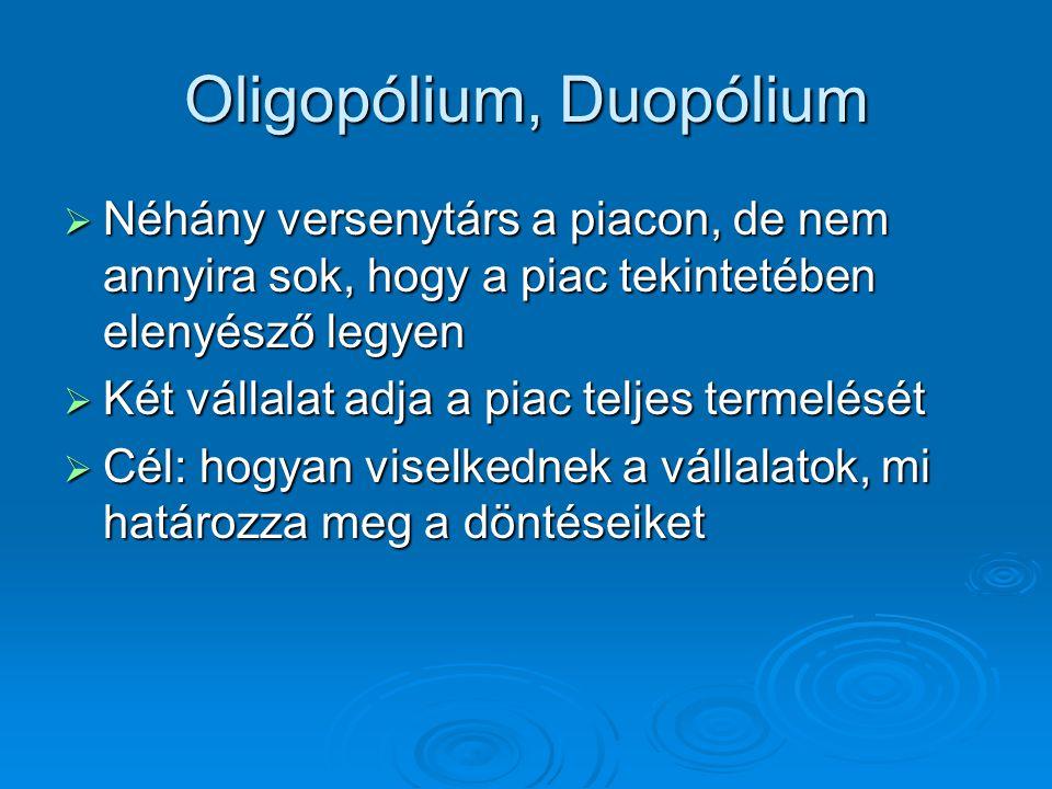 Oligopólium, Duopólium