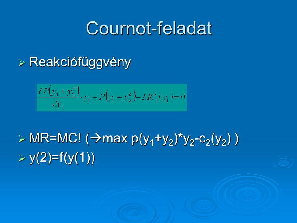 Cournot-feladat Reakciófüggvény MR=MC! (max p(y1+y2)*y2-c2(y2) )