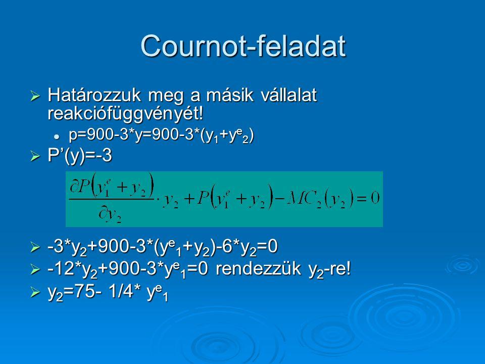 Cournot-feladat Határozzuk meg a másik vállalat reakciófüggvényét!