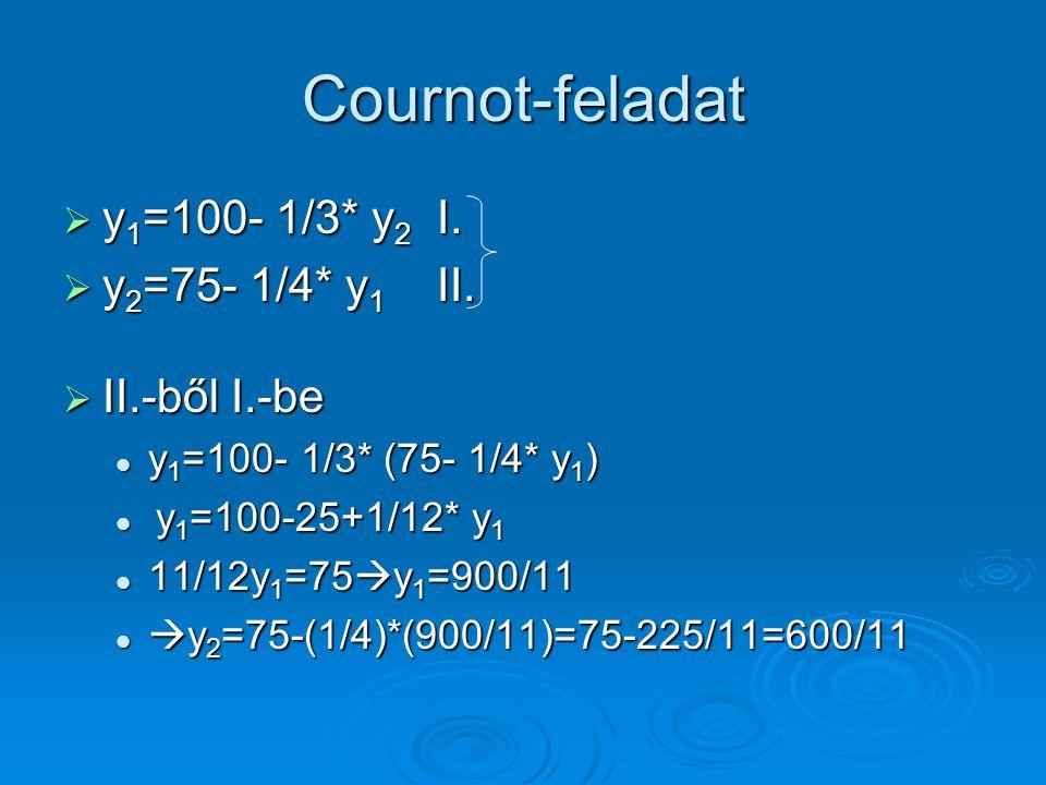 Cournot-feladat y1=100- 1/3* y2 I. y2=75- 1/4* y1 II. II.-ből I.-be