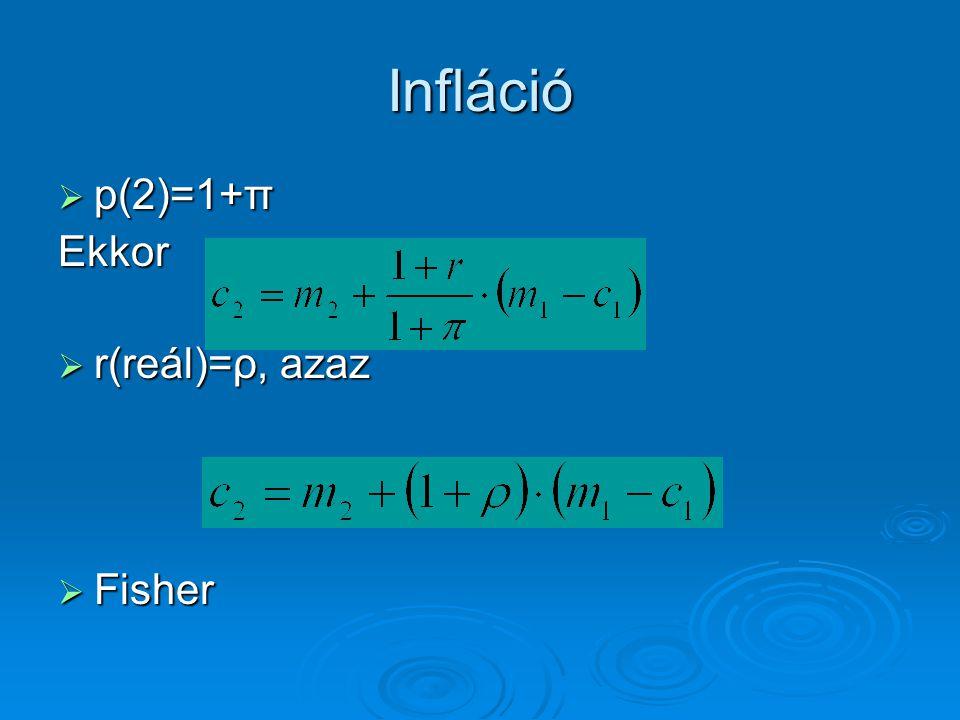 Infláció p(2)=1+π Ekkor r(reál)=ρ, azaz Fisher