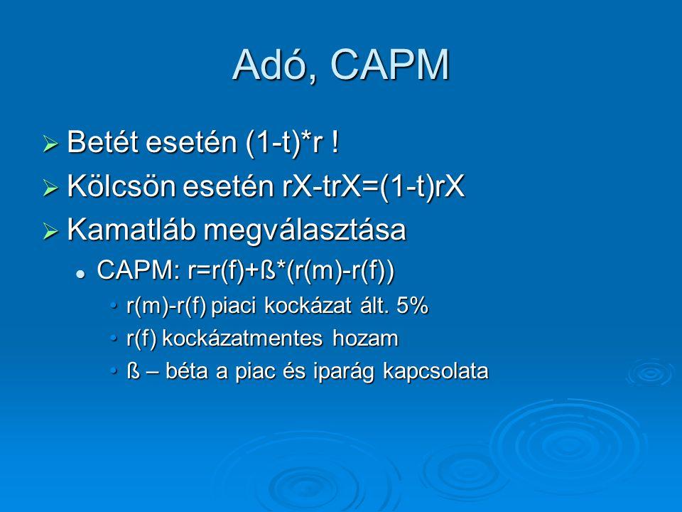 Adó, CAPM Betét esetén (1-t)*r ! Kölcsön esetén rX-trX=(1-t)rX