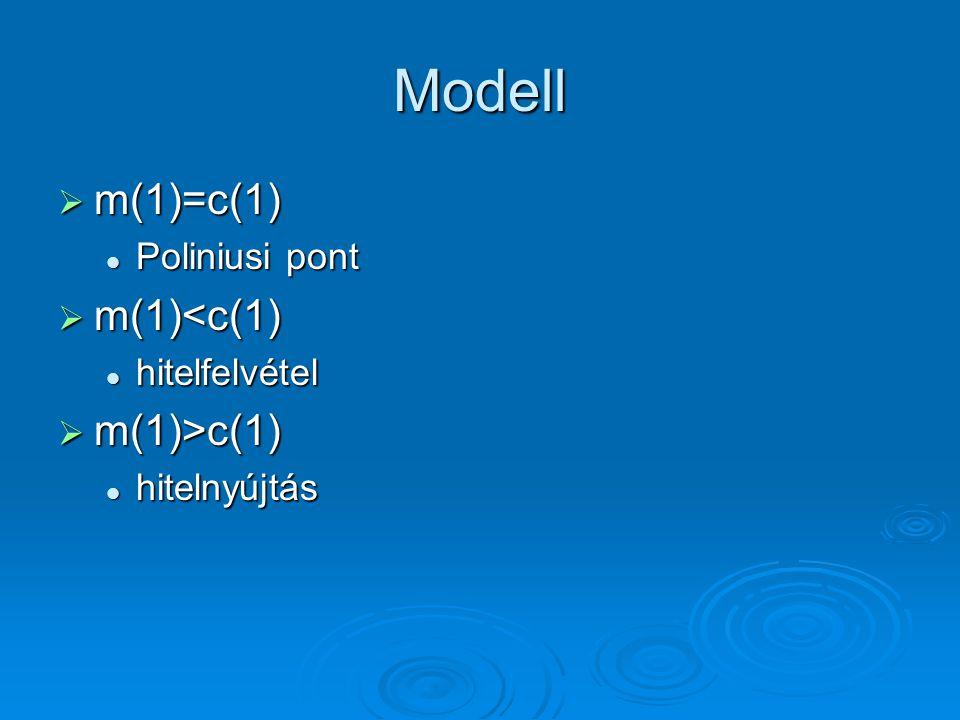 Modell m(1)=c(1) m(1)<c(1) m(1)>c(1) Poliniusi pont