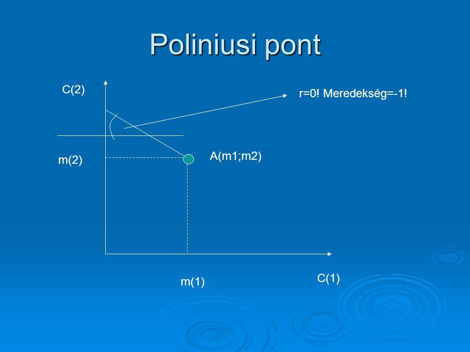 Poliniusi pont C(2) r=0! Meredekség=-1! A(m1;m2) m(2) C(1) m(1)