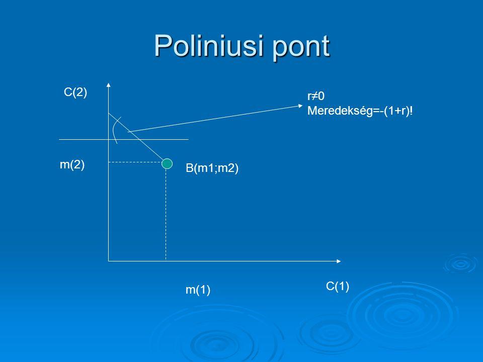 Poliniusi pont C(2) r≠0 Meredekség=-(1+r)! m(2) B(m1;m2) C(1) m(1)