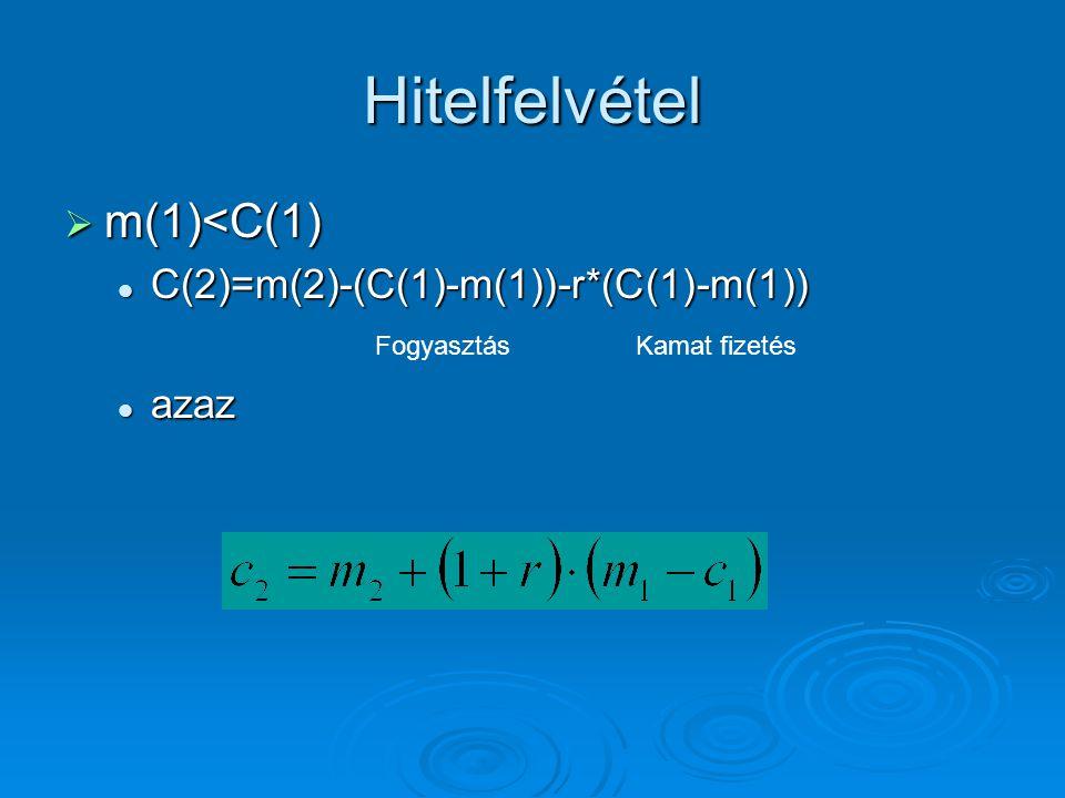 Hitelfelvétel m(1)<C(1) C(2)=m(2)-(C(1)-m(1))-r*(C(1)-m(1)) azaz
