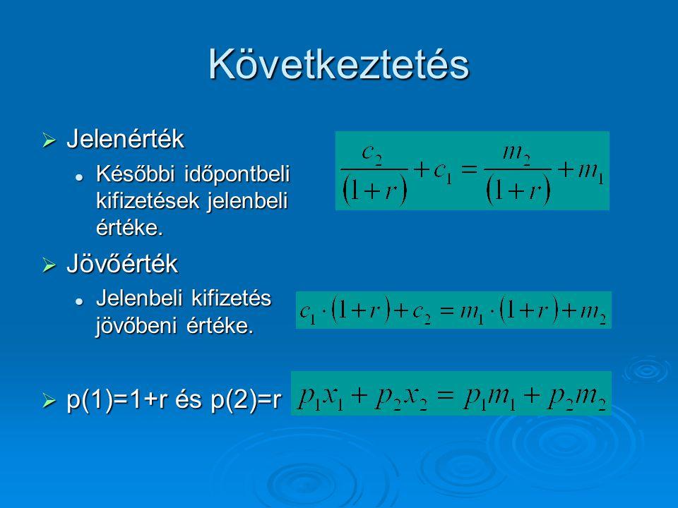 Következtetés Jelenérték Jövőérték p(1)=1+r és p(2)=r