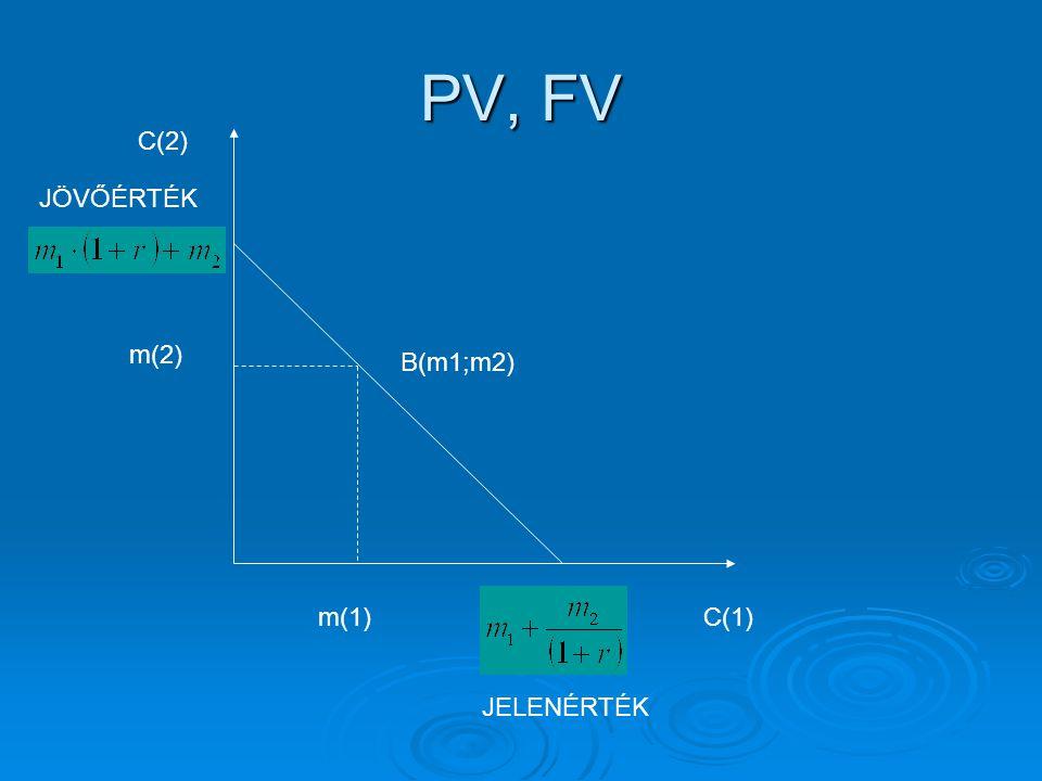 PV, FV C(2) JÖVŐÉRTÉK m(2) B(m1;m2) m(1) C(1) JELENÉRTÉK