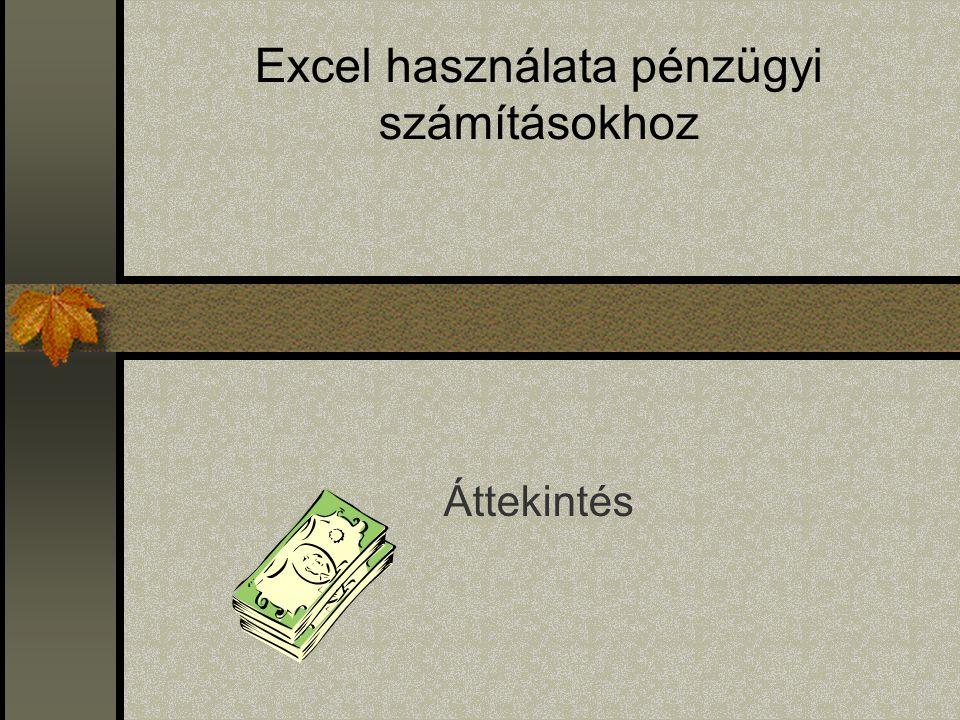 Excel használata pénzügyi számításokhoz