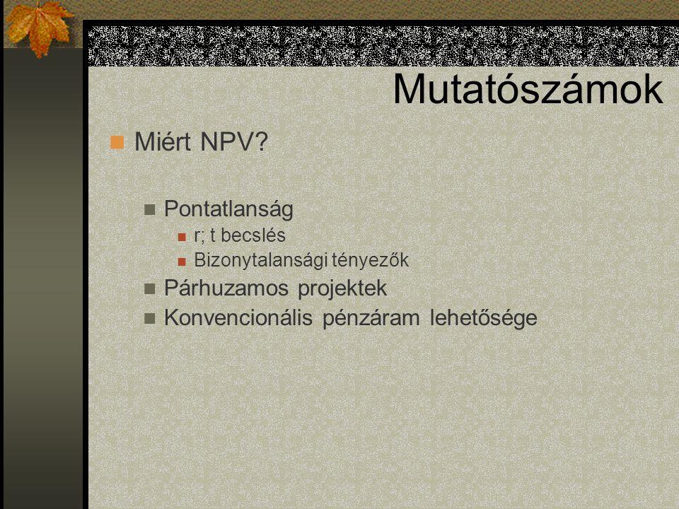 Mutatószámok Miért NPV Pontatlanság Párhuzamos projektek