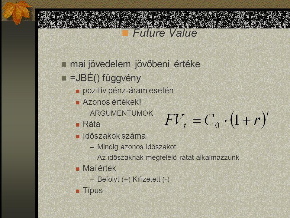 Future Value mai jövedelem jövőbeni értéke =JBÉ() függvény