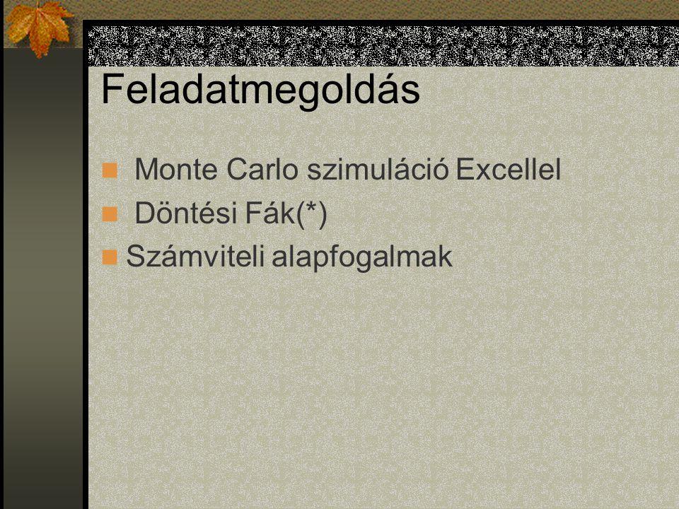 Feladatmegoldás Monte Carlo szimuláció Excellel Döntési Fák(*)