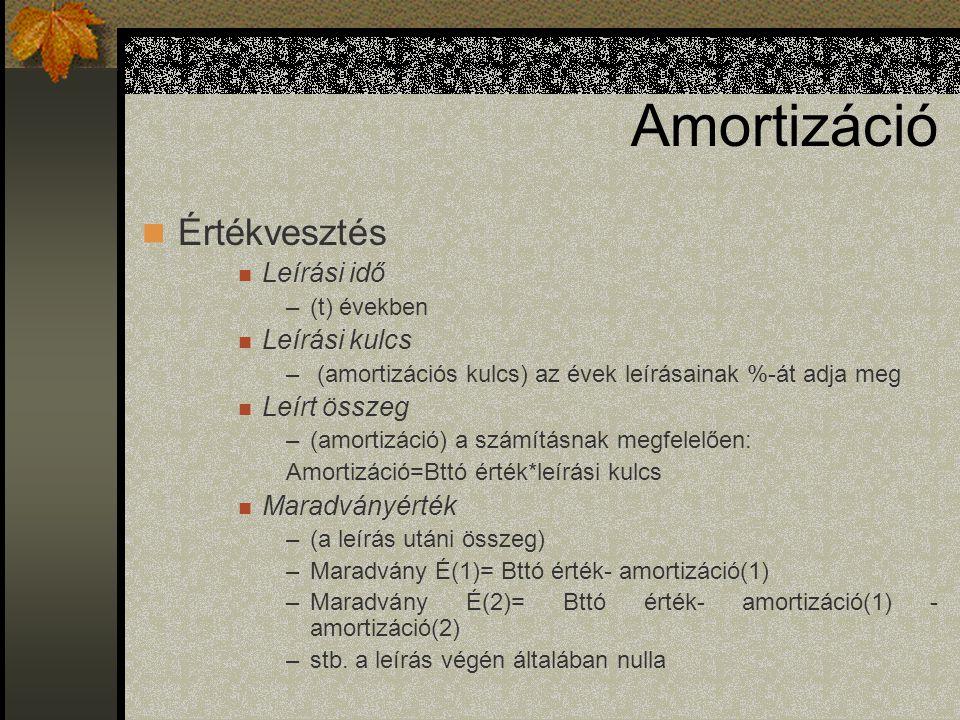Amortizáció Értékvesztés Leírási idő Leírási kulcs Leírt összeg