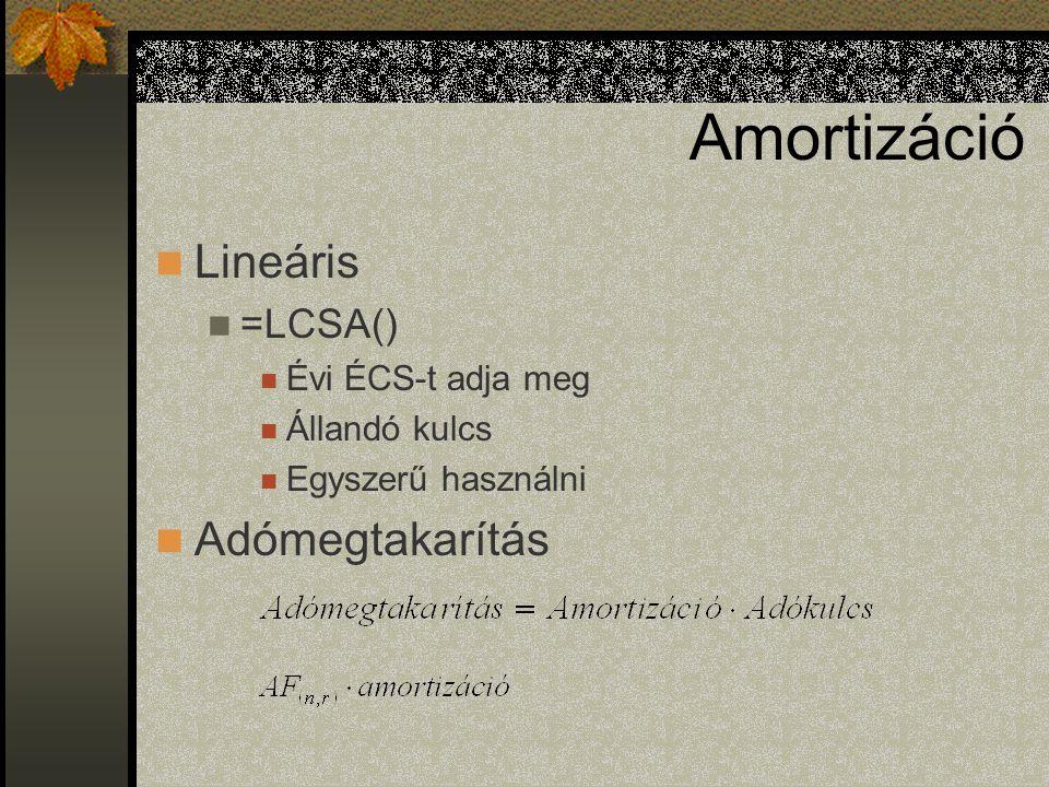 Amortizáció Lineáris Adómegtakarítás =LCSA() Évi ÉCS-t adja meg