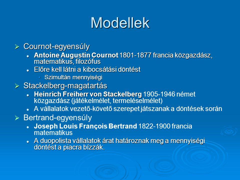 Modellek Cournot-egyensúly Stackelberg-magatartás Bertrand-egyensúly