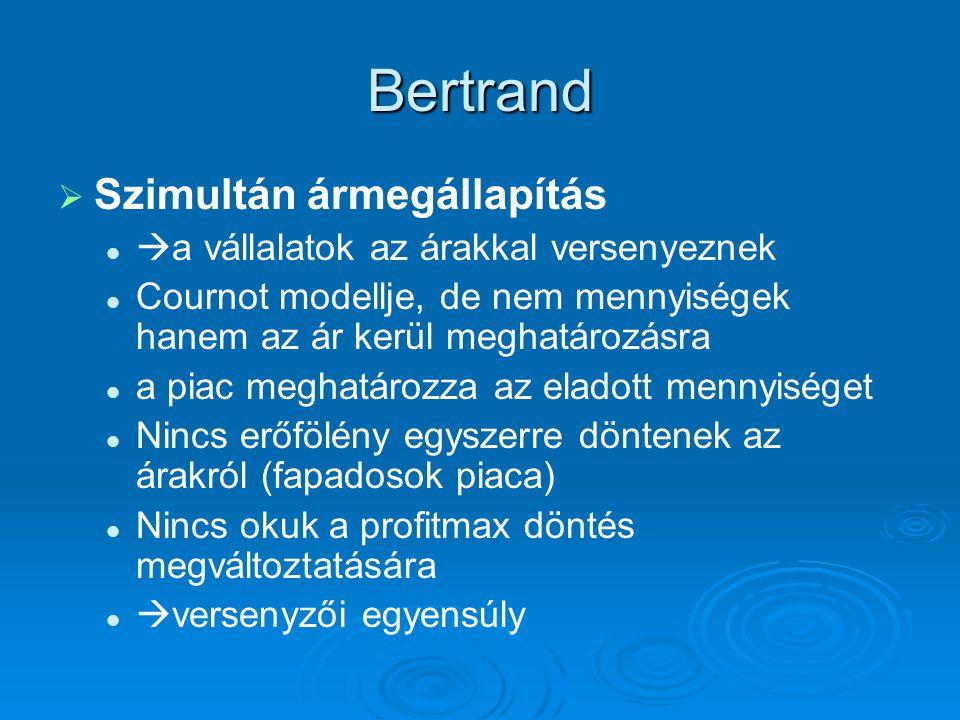Bertrand Szimultán ármegállapítás