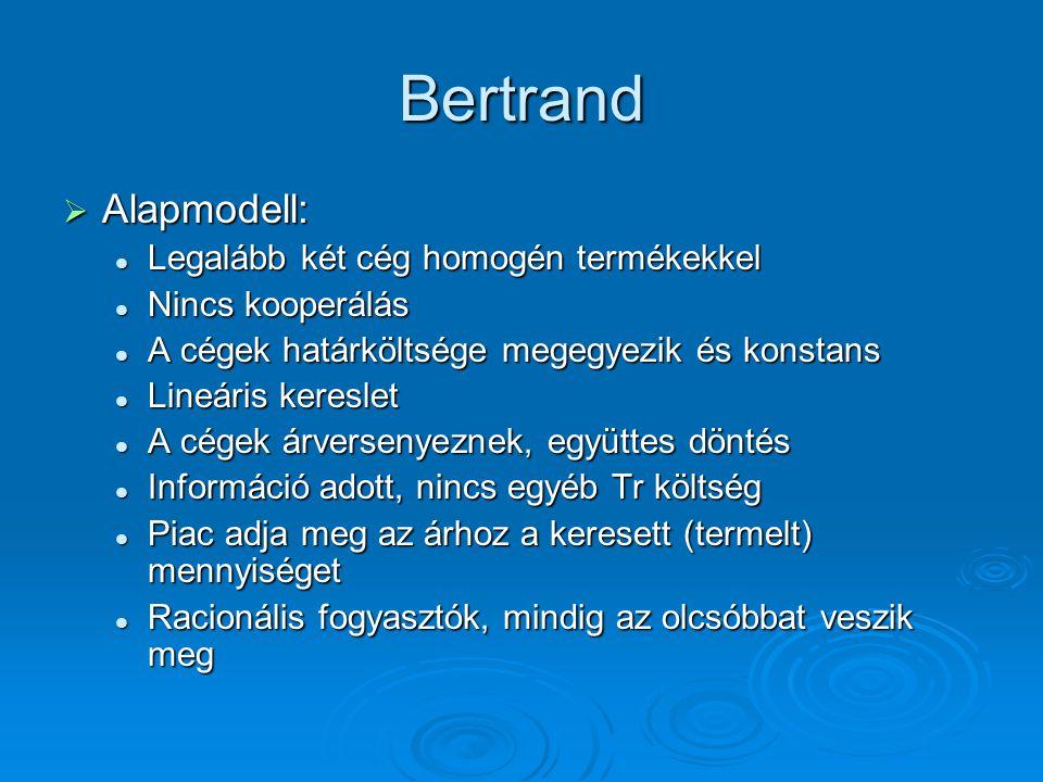 Bertrand Alapmodell: Legalább két cég homogén termékekkel