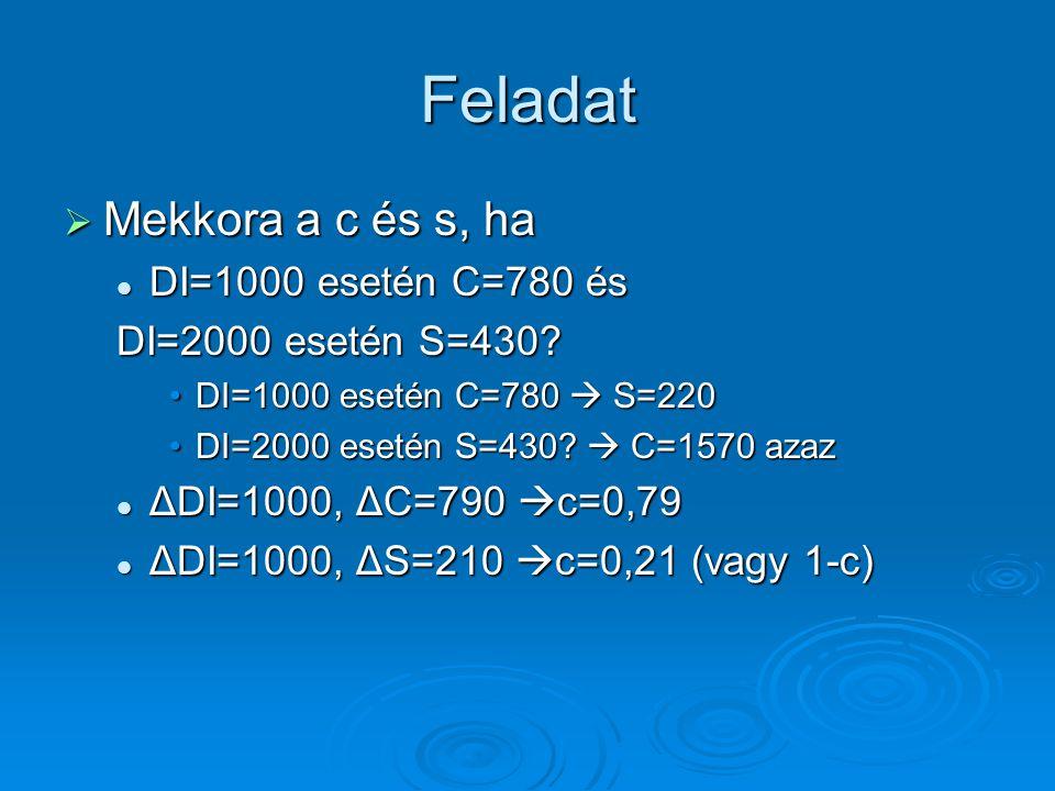 Feladat Mekkora a c és s, ha DI=1000 esetén C=780 és