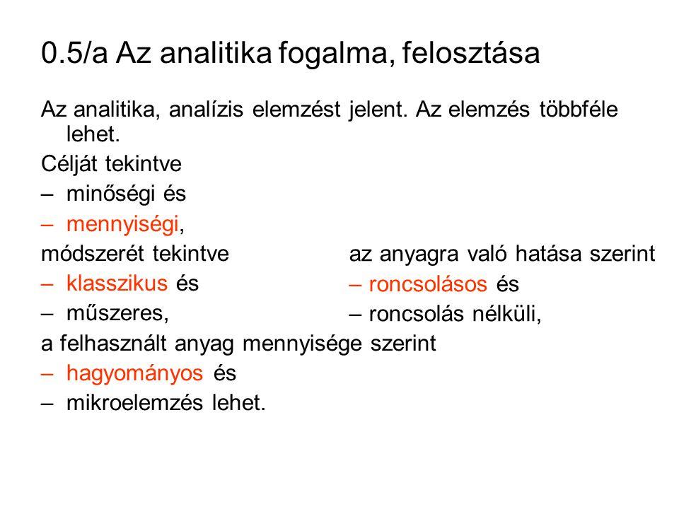 0.5/a Az analitika fogalma, felosztása