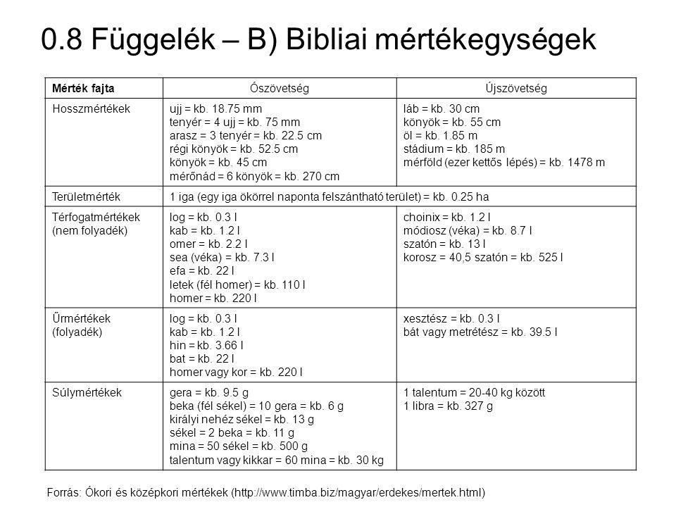 0.8 Függelék – B) Bibliai mértékegységek