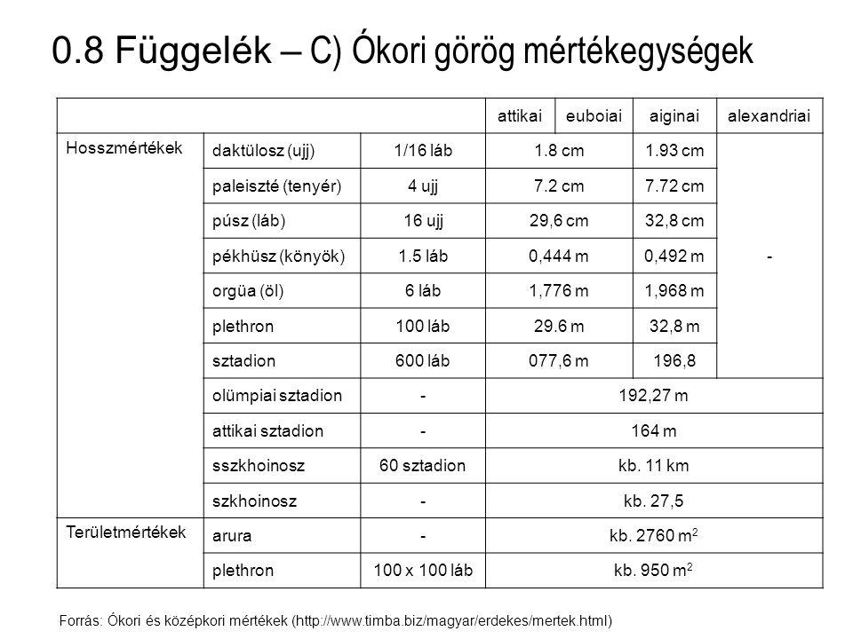 0.8 Függelék – C) Ókori görög mértékegységek