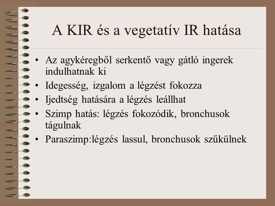 A KIR és a vegetatív IR hatása