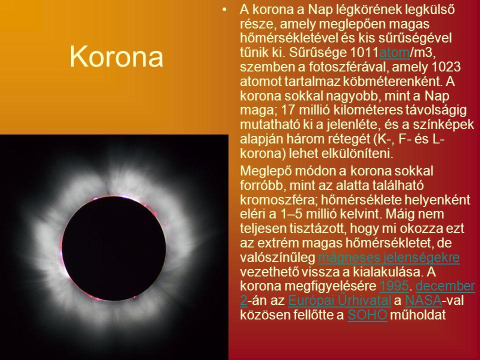 A korona a Nap légkörének legkülső része, amely meglepően magas hőmérsékletével és kis sűrűségével tűnik ki. Sűrűsége 1011atom/m3, szemben a fotoszférával, amely 1023 atomot tartalmaz köbméterenként. A korona sokkal nagyobb, mint a Nap maga; 17 millió kilométeres távolságig mutatható ki a jelenléte, és a színképek alapján három rétegét (K-, F- és L-korona) lehet elkülöníteni.
