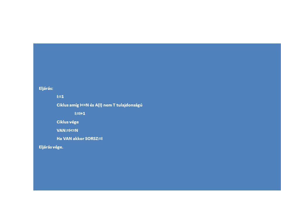 Eljárás: I:=1. Ciklus amíg I<=N és A(I) nem T tulajdonságú. I:=I+1. Ciklus vége. VAN:=I<=N. Ha VAN akkor SORSZ:=I.