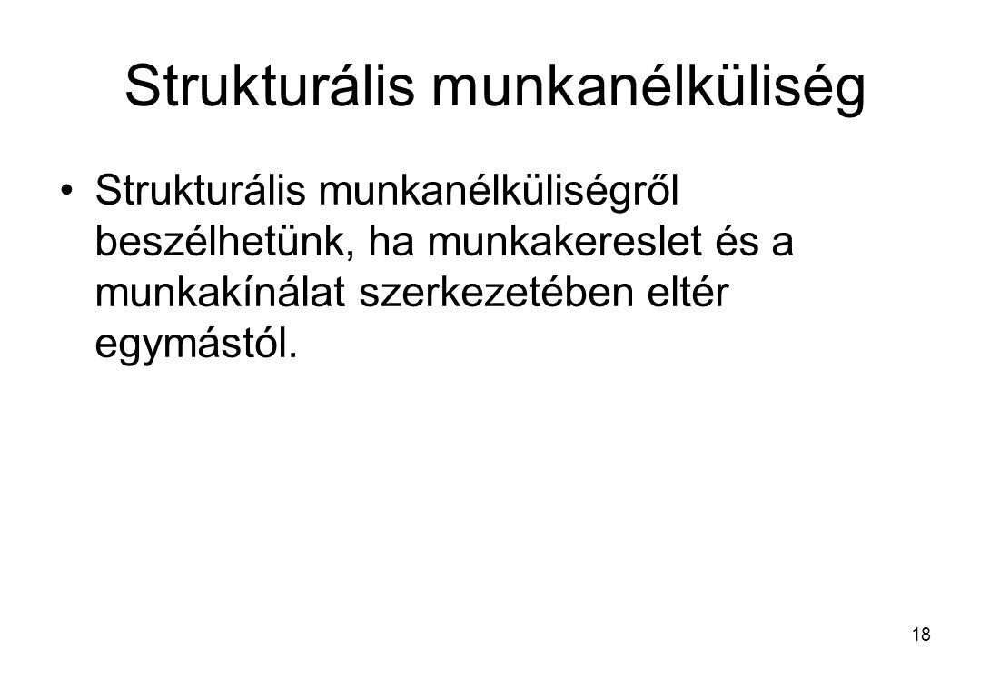 Strukturális munkanélküliség