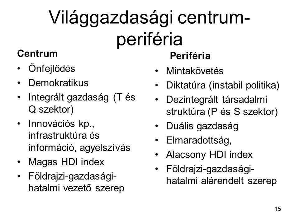 Világgazdasági centrum-periféria