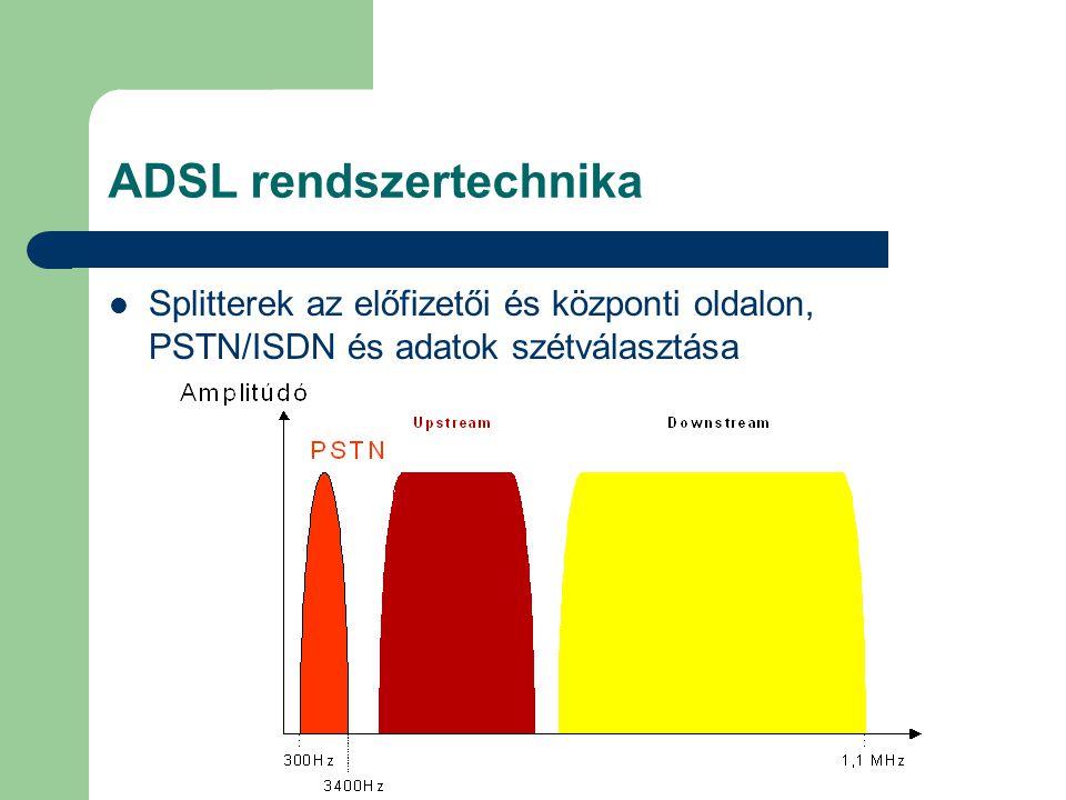 ADSL rendszertechnika