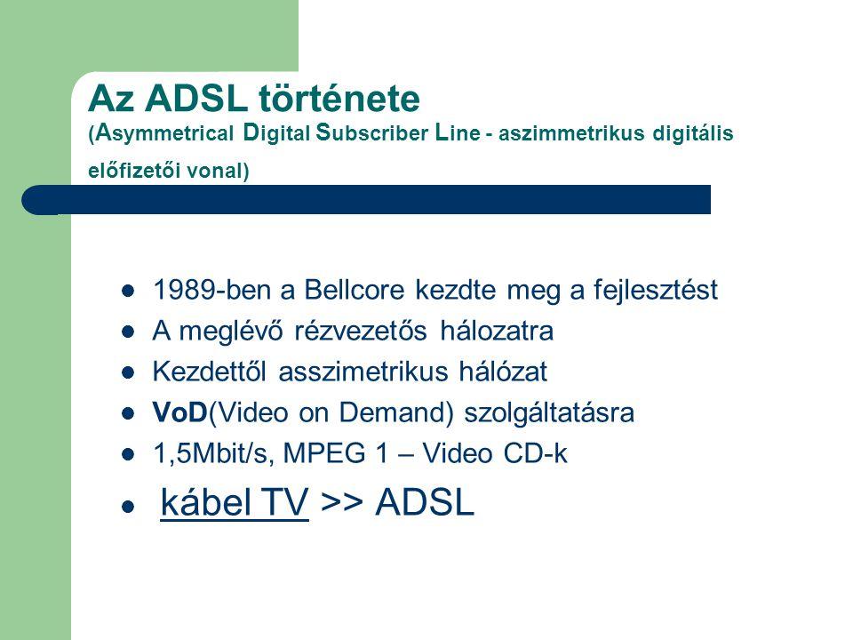 Az ADSL története (Asymmetrical Digital Subscriber Line - aszimmetrikus digitális előfizetői vonal)