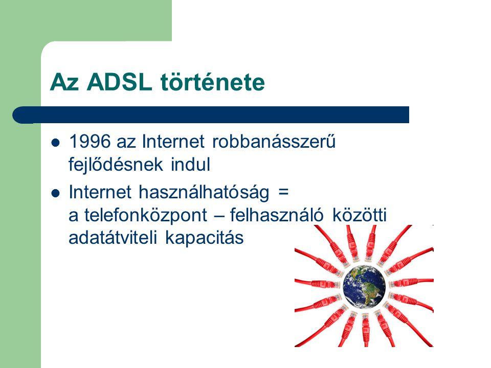 Az ADSL története 1996 az Internet robbanásszerű fejlődésnek indul