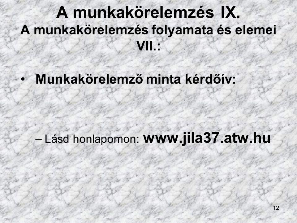 A munkakörelemzés IX. A munkakörelemzés folyamata és elemei VII.: