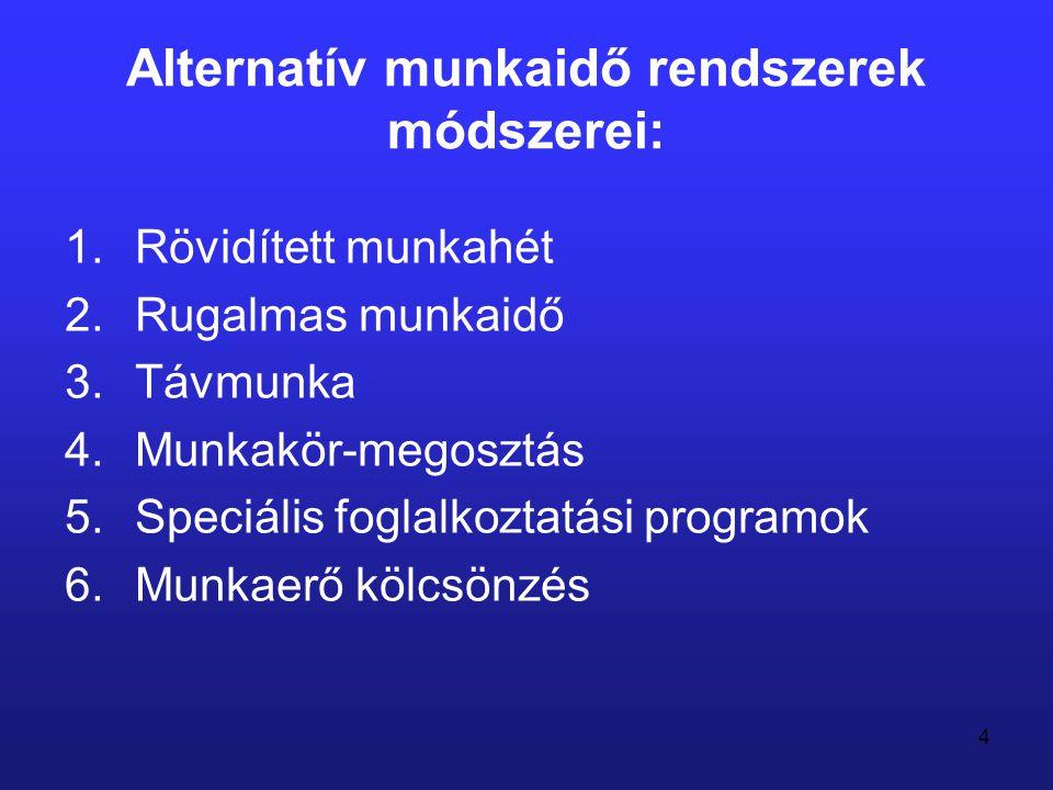 Alternatív munkaidő rendszerek módszerei: