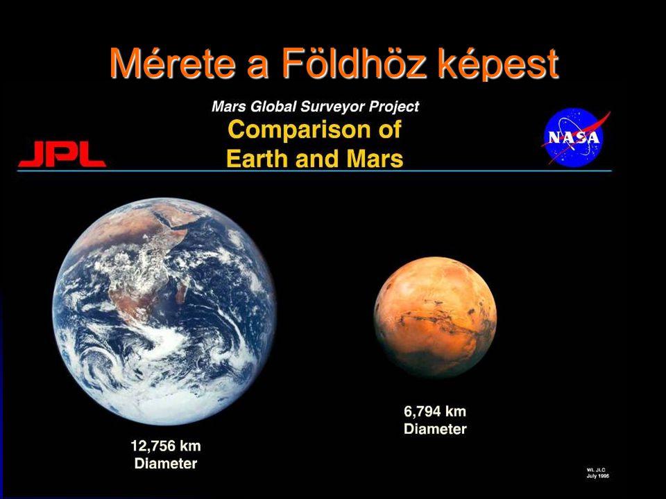 Mérete a Földhöz képest